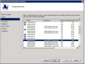 Бесплатные утилиты для Hyper-V 2012