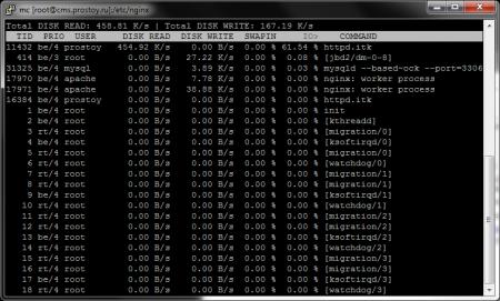 Просмотр нагрузки на диск в Linux