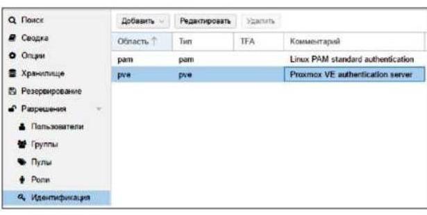 типы идентификации proxmox