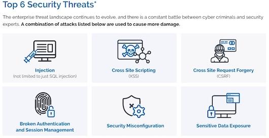 Типы угроз от HTTP запросов с вредоносным кодом